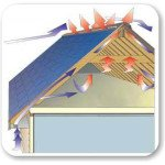 roof leak repair